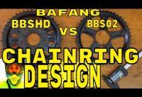 Bafang BBSHD 1000w mid-drive • 46T Chainring Design Overview • Electric Bike 48v BBS02 8fun motor
