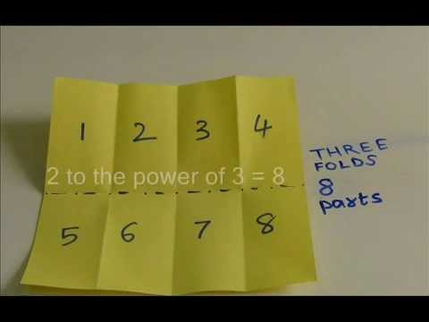 Paper Folding & the Powers of 2